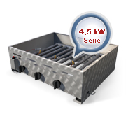 Gasgrills (4,5 kW je Flamme)