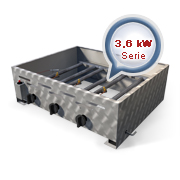 Gasgrills (3,6 kW je Flamme)